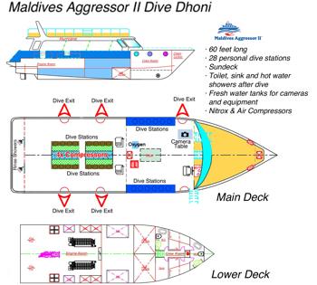 Dhoni Layout Maldives 350px